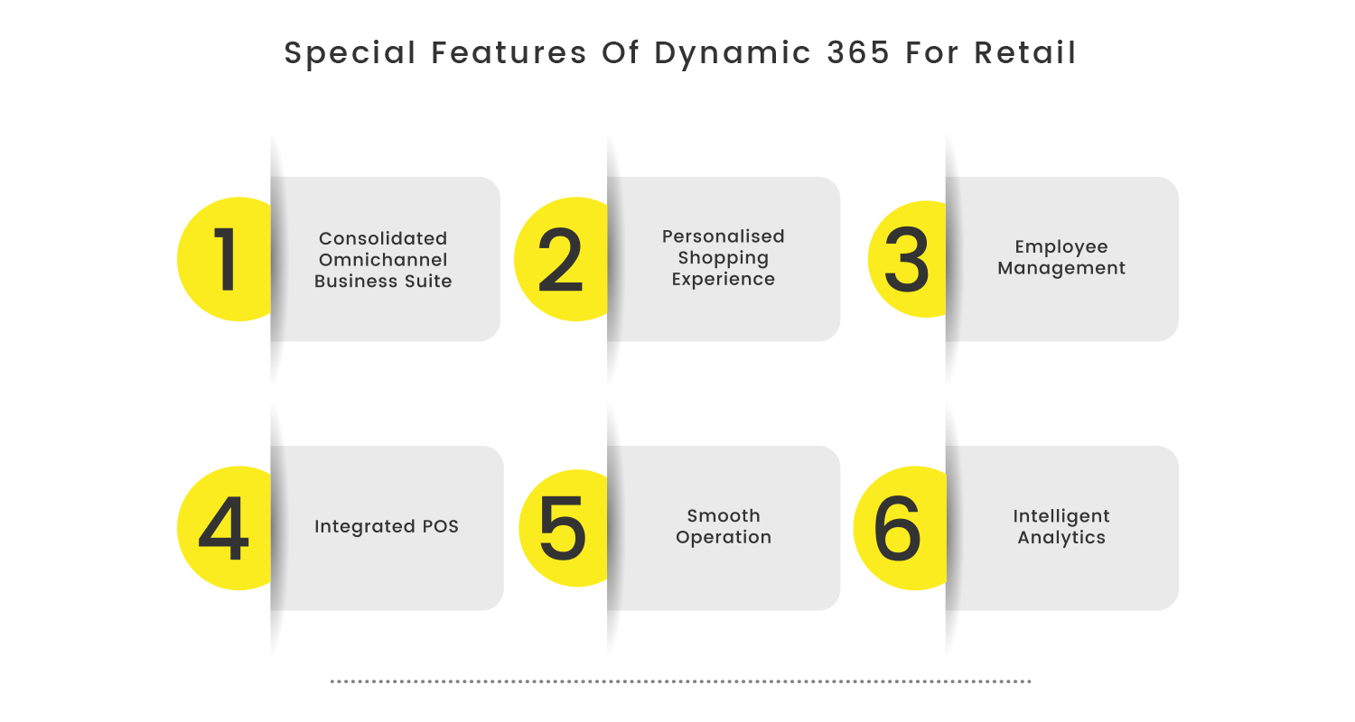 Special-Features-Of-Dynamic-365-For-Retail