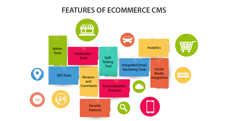 eCommerce CMS