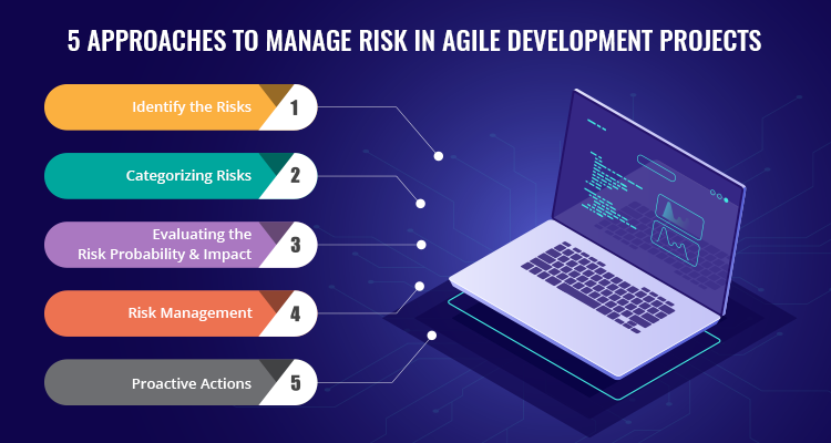 approaches agile risk