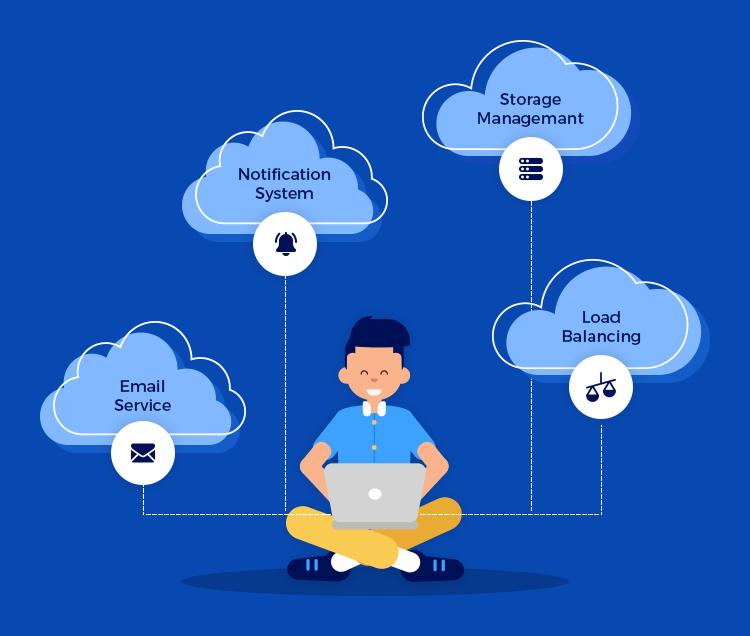 Cloud Native Mobile Application