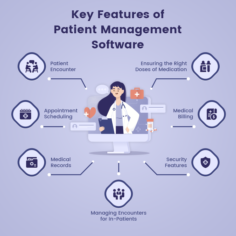 Key Features of Patient Management Software