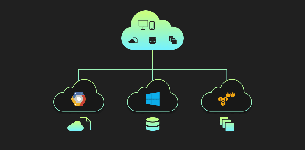 Multi-Cloud Architecture