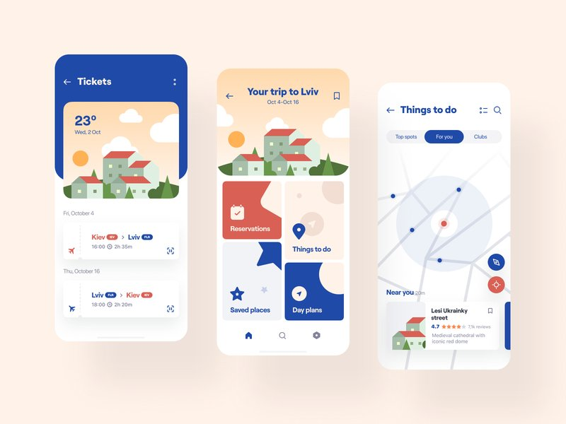 Travel App for Cost Saving Itinerary